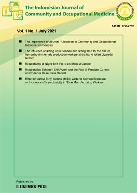 View Vol. 1 No. 1 (2021): ijcom